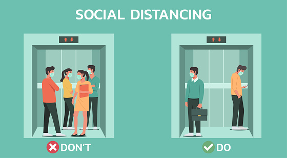 correct and wrong way to maintain social distancing of people while standing in the lift