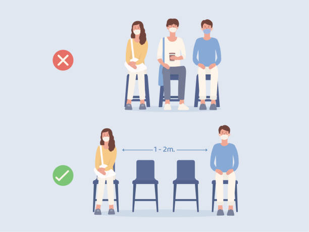 Correct and wrong way to Social Distancing by Sitting of peoples in community.Virus spreading. vector art illustration