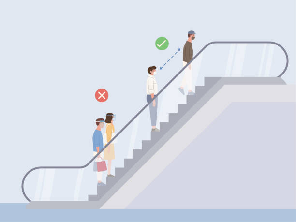 illustrazioni stock, clip art, cartoni animati e icone di tendenza di correct and wrong way to social distancing of peoples while standing in a queue on the escalator in a department store. prevent covid-19 spread in the community. - escalator