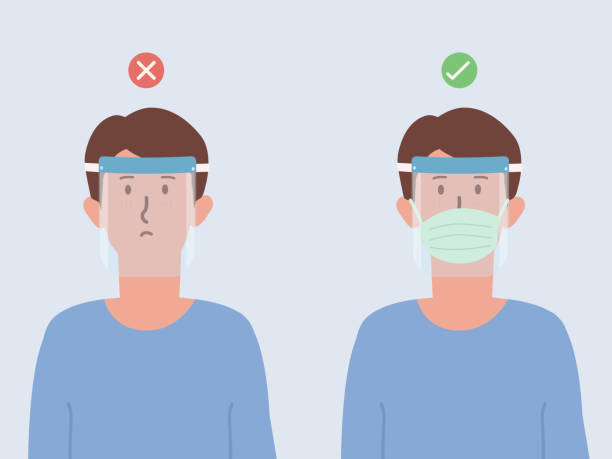 illustrazioni stock, clip art, cartoni animati e icone di tendenza di correct and wrong way to using a plastic face shield to prevent viruses. wear a face shield pair with a surgical mask. new normal to clothing. - new normal