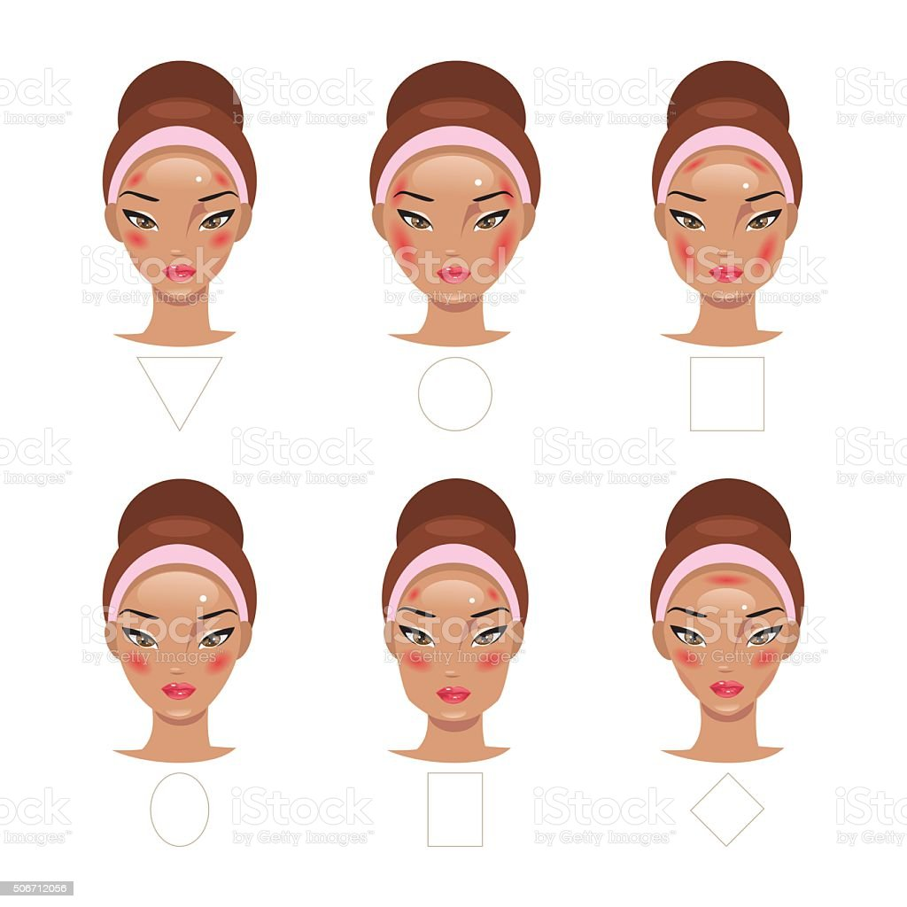 Correct application of blush. Vector Illustration vector art illustration