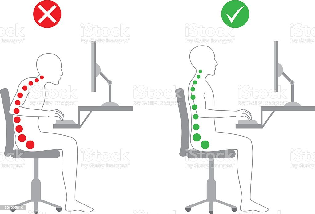 Correct posture in sitting working vector art illustration