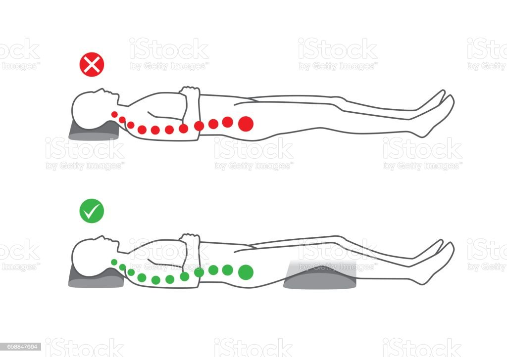Correct posture to sleep on your back. vector art illustration