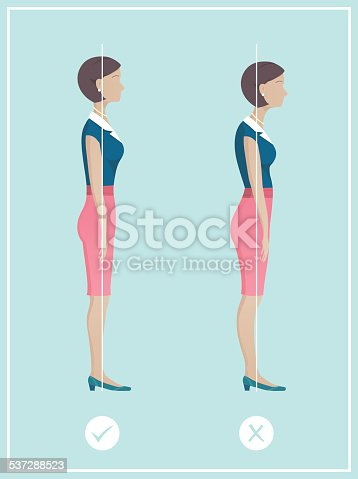 Retro style ergonomics diagram showing ideal posture. Diagram shows a woman standing with balanced upright posture. This is an editable EPS 10 vector illustration. Download includes a high resolution JPEG.