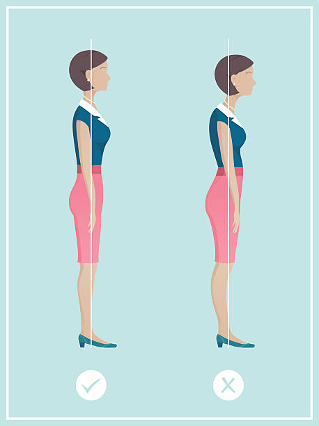 Correct Posture Retro style ergonomics diagram showing ideal posture. Diagram shows a woman standing with balanced upright posture. This is an editable EPS 10 vector illustration. Download includes a high resolution JPEG. posture stock illustrations