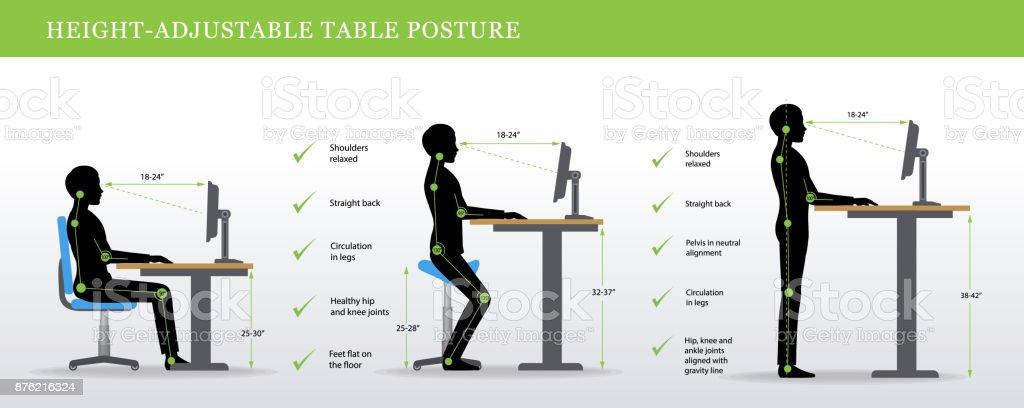Postures Correctes Pour Réglable En Hauteur Et Dun Bureau
