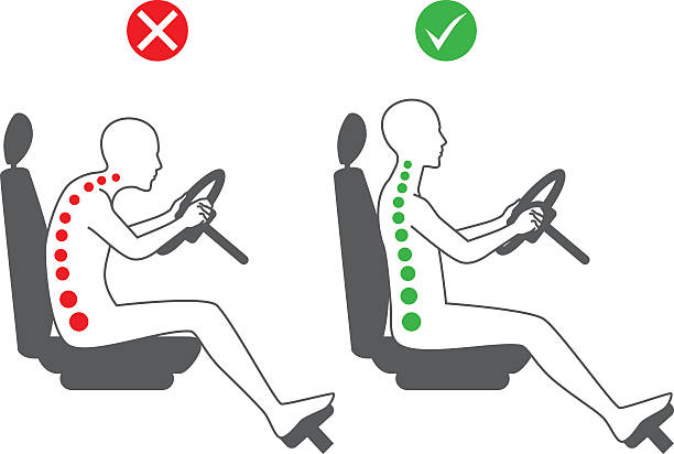Correct sitting position in driving Correct sitting position and incorrect in driving which is causes of back pain and spine. posture stock illustrations