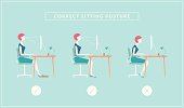 Proper posture for sitting at an office desk. Diagram shows three figures showing correct and incorrect postures for typing. This is an editable EPS 10 vector illustration. Download includes a high resolution JPEG.