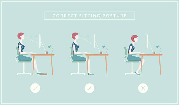 Correct Sitting Positions Proper posture for sitting at an office desk. Diagram shows three figures showing correct and incorrect postures for typing. This is an editable EPS 10 vector illustration. Download includes a high resolution JPEG. posture stock illustrations