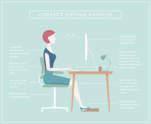 Correct Sitting Posture - Diagram Proper posture for sitting at an office desk. Diagram shows a woman typing at her desk with labels for the correct positioning of the body. posture stock illustrations