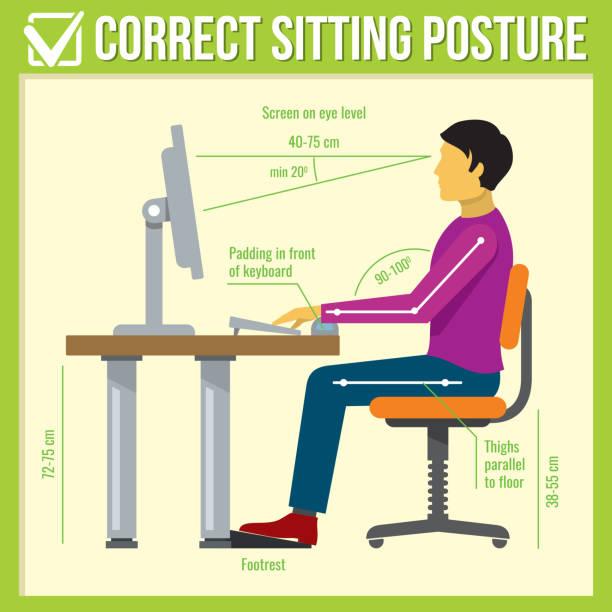Correct sitting posture. Vector infographics Correct sitting posture. Vector infographics. Posture correct, health correct sitting, body correct sitting infographic illustration posture stock illustrations