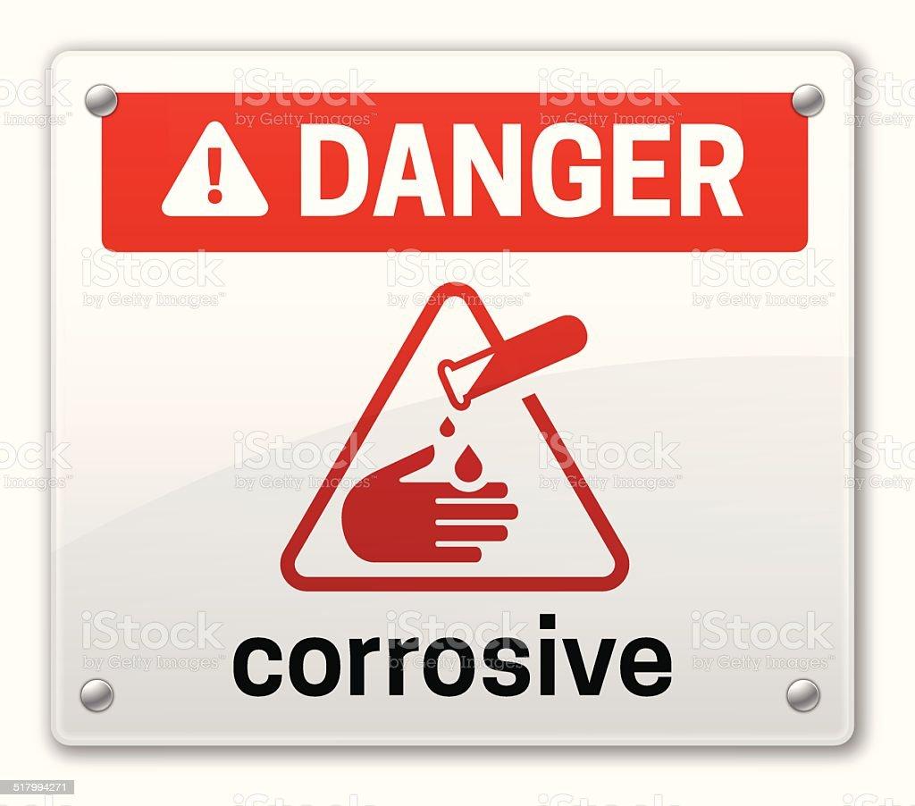 Corrosive vector art illustration