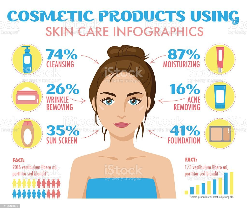 Cosmetic products/face creams using infographics. vector art illustration
