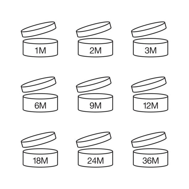 Cosmetics Package Symbol, Period After Opening Symbol Cosmetics Package Symbol, Period After Opening Symbol styles stock illustrations