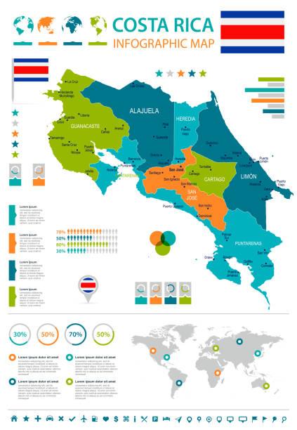 Top 60 San Jose Costa Rica Clip Art, Vector Graphics and ...