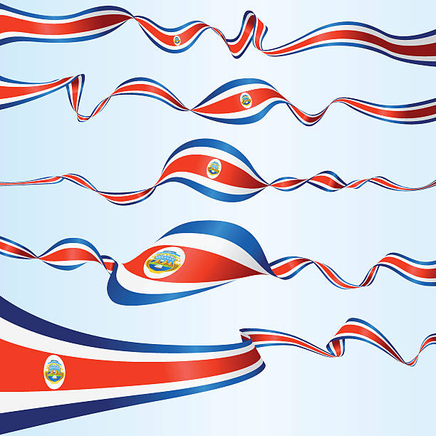 Costa Rican Banners vector art illustration