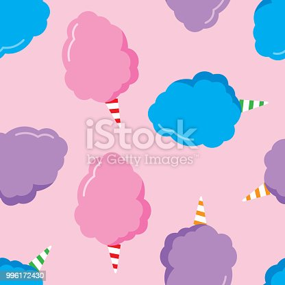 Vector illustration of cotton candy in a repeating pattern.