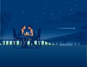 Vector illustration of the couple in night coast cafe. You can upload your design project to Design spotlight: http://www.istockphoto.com/design_upload.php , so you will get 5 credits to your Istockphoto account.