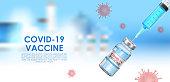 istock Covid 19 Vaccine Bottle to prevent from deadly Novel Coronavirus epidemic outbreak on Medical background 1291167741