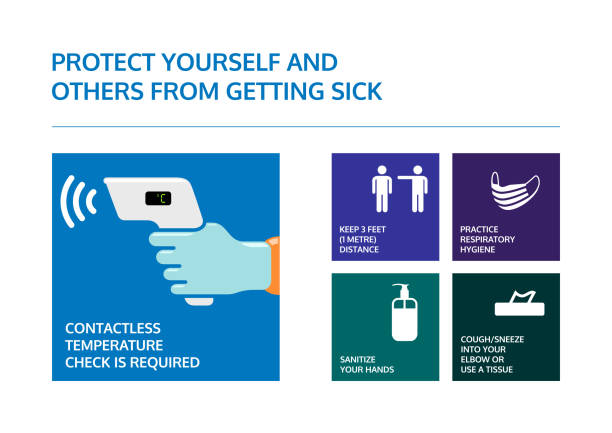 Covid-19 coronavirus prevention poster. Contactless temperature check is required. Info graphic for keep 3 meters distance, wear a face mask, use hand sanitizer and cough in to elbow or use a tissue. Information graphic poster. Covid-19 prevention vector design. fever stock illustrations