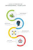 Covid-19 or Coronavirus Circle infographics elements design. Abstract workflow stock illustration. Speech Bubbles shape