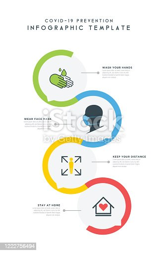 istock Covid-19 or Coronavirus Circle infographics elements design. Abstract workflow stock illustration. Speech Bubbles shape 1222756494