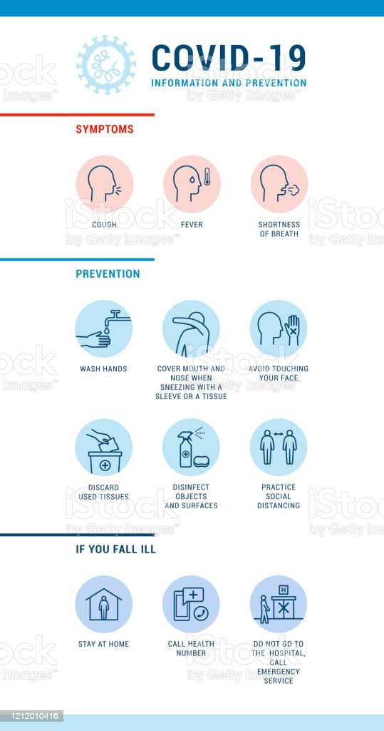Covid-19 outbreak prevention, symptoms and recommendations Covid-19 outbreak prevention, symptoms and recommendations, icons set Advice stock vector