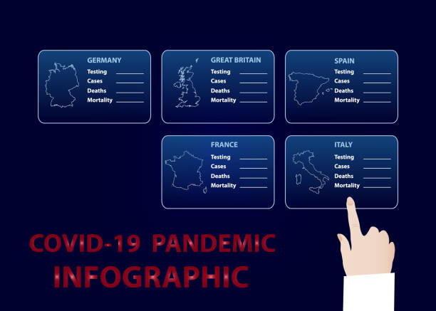 covid-19 pandemic infographic for germany, great britain, spain, france and italy. - covid testing stock illustrations