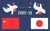 Wuhan coronavirus covit 19 related , china and japan flag, airplane and dangerous coronavirus bacteria outbreak china to other countries like japan, malaysia, taiwan, us vectors illustration in flat style