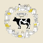 A cow and a large set of dairy products oriented in a circle. Vector illustration of healthy food, organic products.