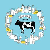 A cow and a larger range of healthy dairy products oriented in a circle.