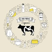 A cow and a set of healthy dairy products oriented in a circle. Healthy eating, organic products. Vector illustration.