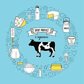 A cow and a set of healthy dairy products oriented in a circle on a blue background. Healthy eating, organic products. Vector illustration.