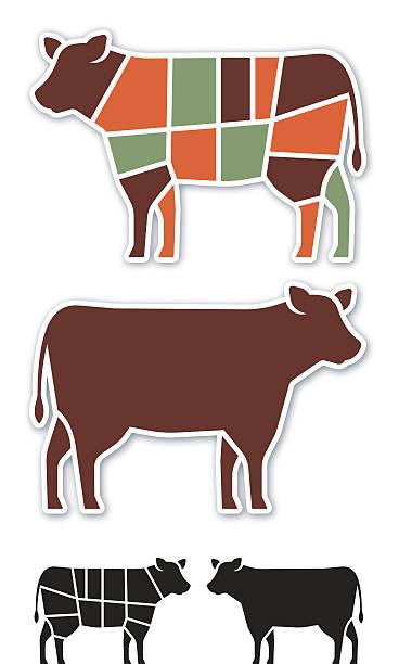 bildbanksillustrationer, clip art samt tecknat material och ikoner med cow beef cuts - loin