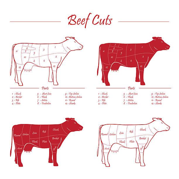 cow rindfleisch fleisch programm-rot mit weiß - rindfleisch stock-grafiken, -clipart, -cartoons und -symbole