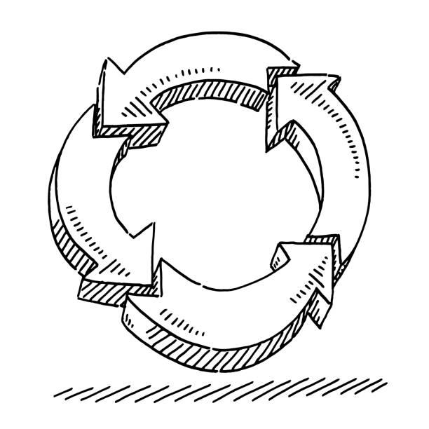 Cradle To Cradle Symbol Drawing vector art illustration