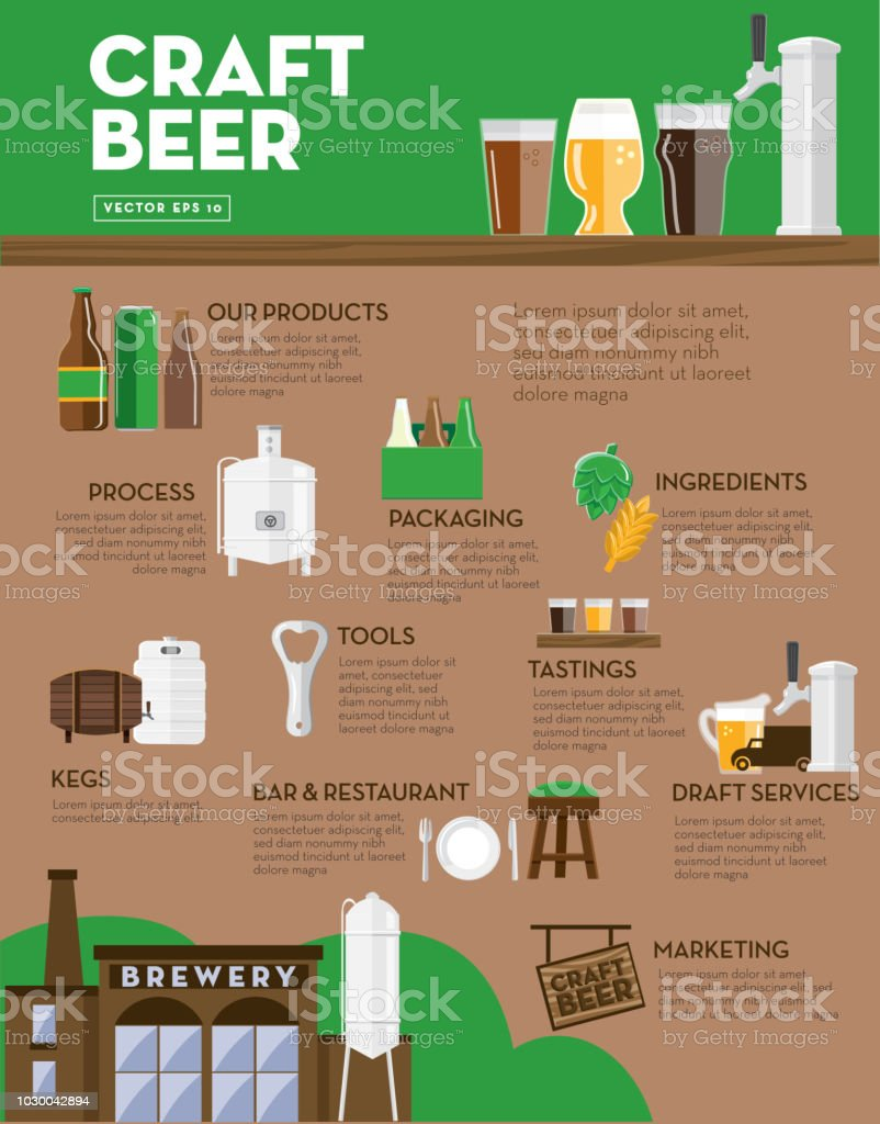 craft brewery sales sell sheet design template with placement text stock illustration
