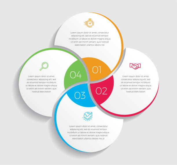 Creative and minimalist infographic design Infographic design vector and marketing icons can be used for workflow layout, diagram, annual report, web design.  Business concept with 4 options, steps or processes. - Vector machine part stock illustrations