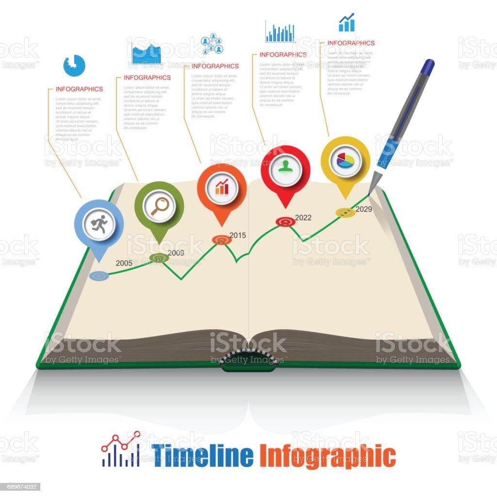 Creative business timeline infographic book concept vector art illustration