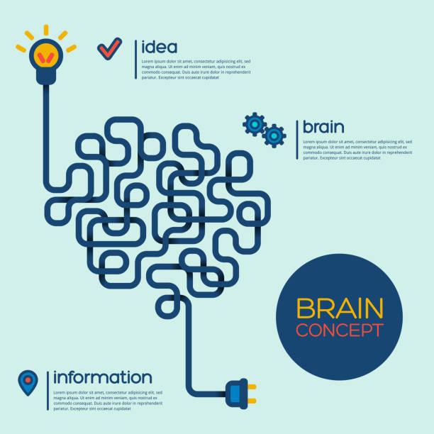 creative concept of the human brain. - 鄉愁 幅插畫檔、美工圖案、卡通及圖標