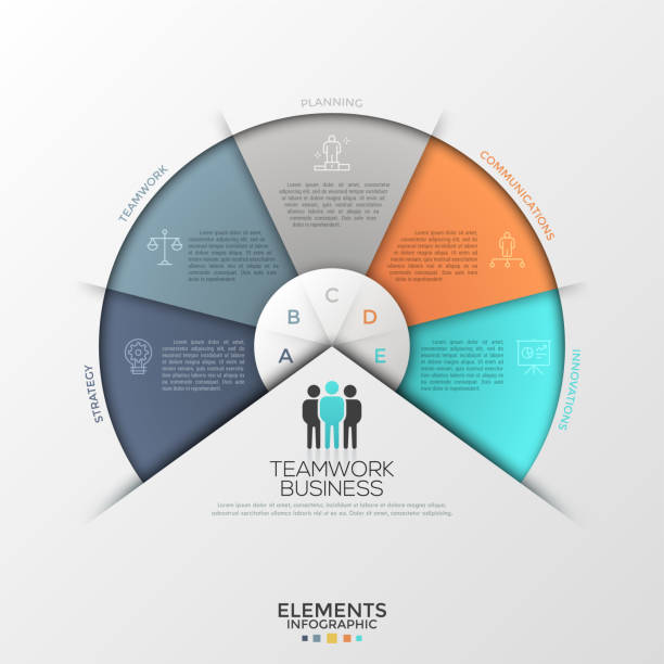 Creative infographic design template Circular diagram or pie chart divided into 5 colorful sectors with thin line icons, letters and place for text inside. Creative infographic design template. Vector illustration for presentation. five people stock illustrations