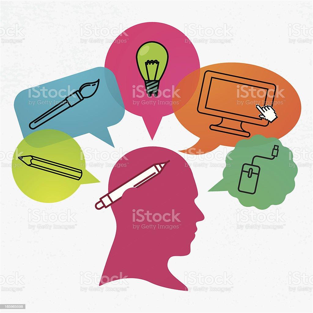 Creative mind royalty-free stock vector art