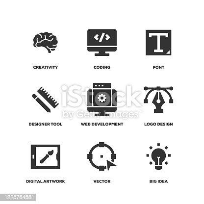 Creative Process Set