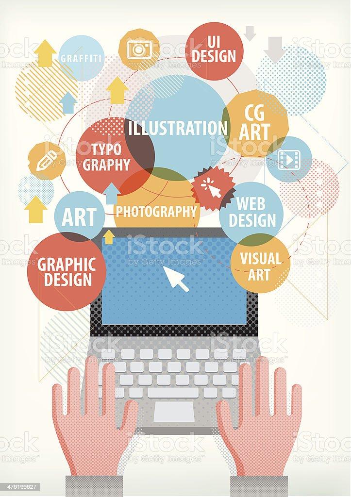 Creative terms on laptop vector art illustration