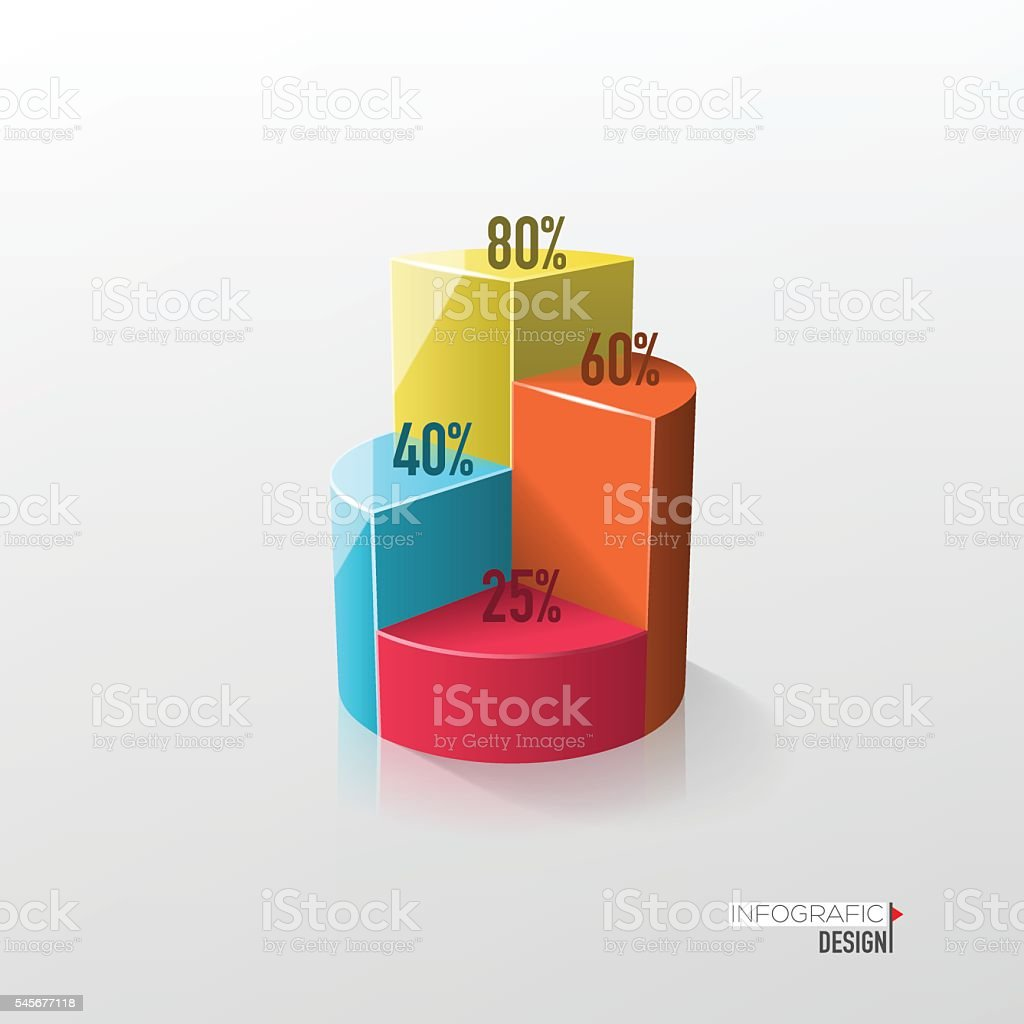Creative vector colorful 3d pie chart stock vector art more creative vector colorful 3d pie chart royalty free creative vector colorful 3d pie chart stock nvjuhfo Choice Image