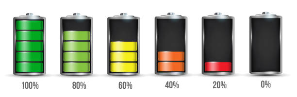 Creative vector illustration of 3d different charging status battery load isolated on transparent background. Discharged power sources. Art design. Abstract concept graphic element for displays, icon Creative vector illustration of 3d different charging status battery load isolated on transparent background. Discharged power sources. Art design. Abstract concept graphic element for displays, icons lithium stock illustrations