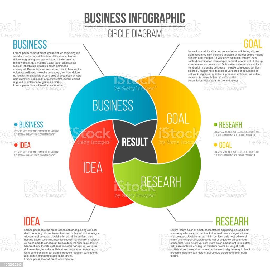 ビジネス プレゼンテーション スライド テンプレート円ベン図形型図表
