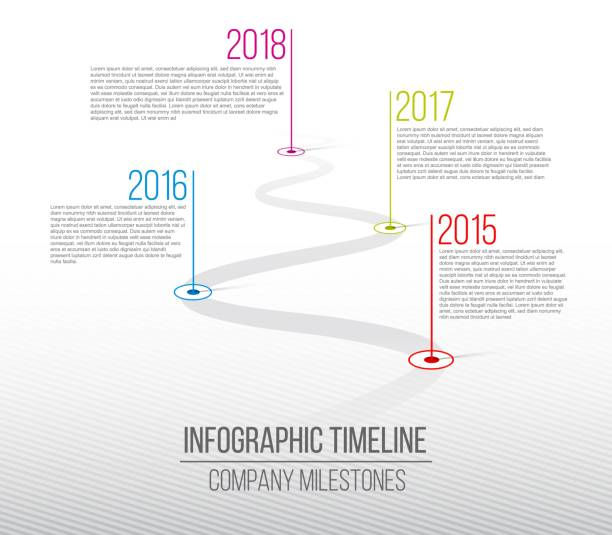 ilustrações de stock, clip art, desenhos animados e ícones de creative vector illustration of company milestones timeline. template with pointers. curved road line art design with information placeholders. abstract concept graphic element. history chart - comemoração conceito