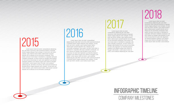 ilustrações de stock, clip art, desenhos animados e ícones de creative vector illustration of company milestones timeline. template with pointers. curved road line art design with information placeholders. abstract concept graphic element. history chart - passagem de ano
