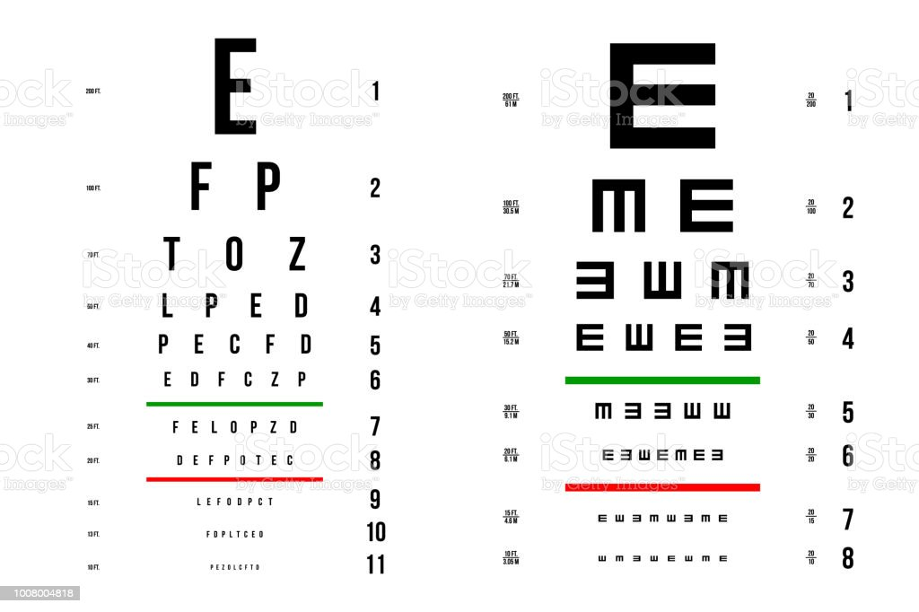 Creative Vector Illustration Of Eyes Test Charts With Latin Letters